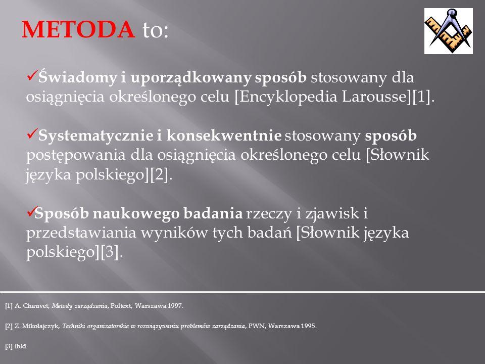 METODA to:Świadomy i uporządkowany sposób stosowany dla osiągnięcia określonego celu [Encyklopedia Larousse][1].